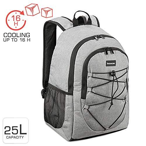bomoe Kühltasche Kühlrucksack IceBreezer KR45 - Outdoor Kühlbox für unterwegs - 45x19x33 cm - 25 Liter - Auch als Picknicktasche nutzbar - Perfekt fürs Grillen oder Festival
